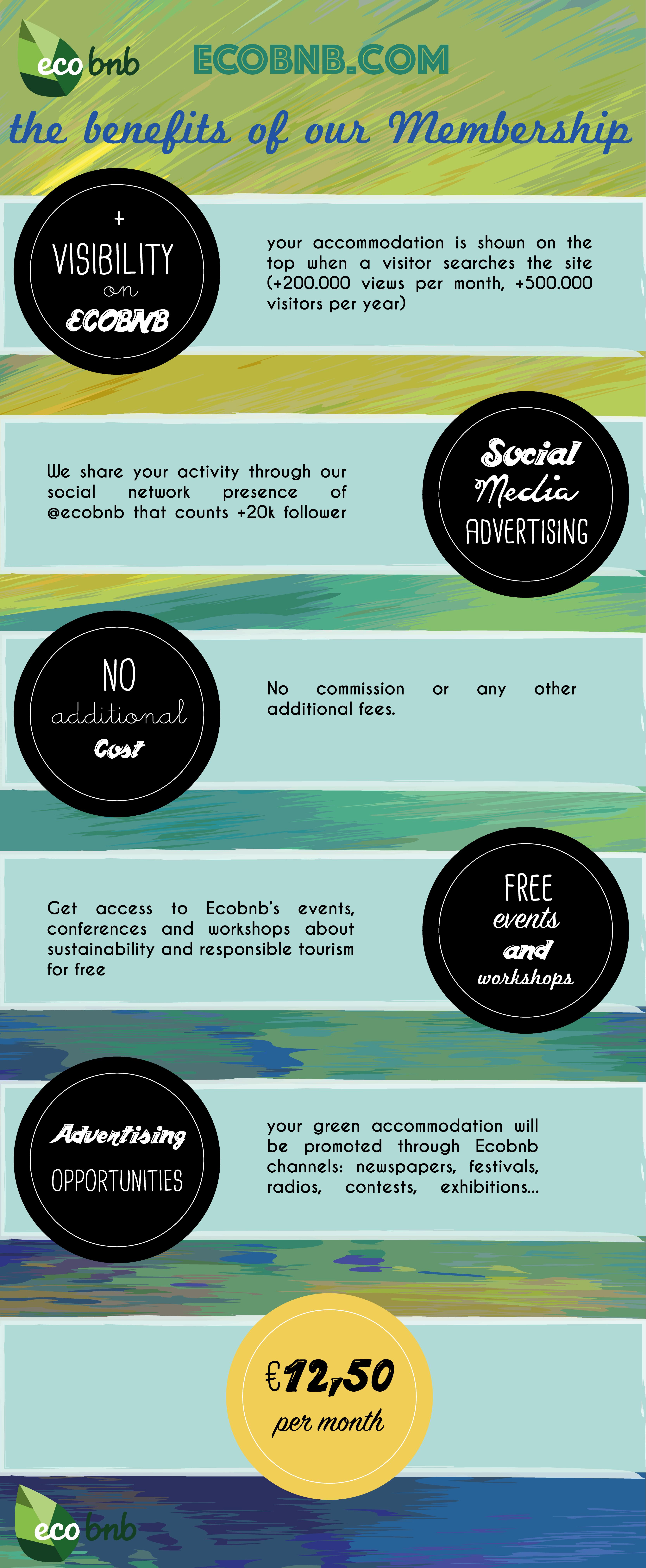 membership Ecobnb