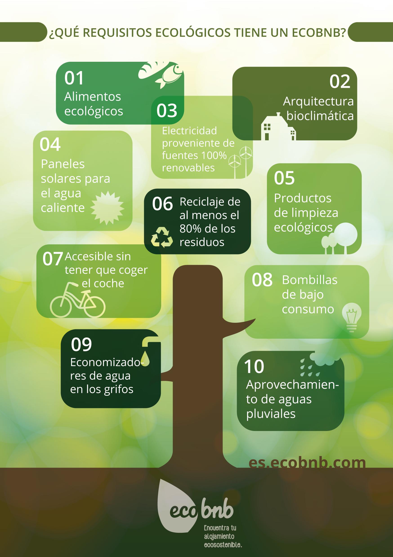 Ecobnb, 10 buenas prácticas para reducir el impacto ambiental de tu estructura.